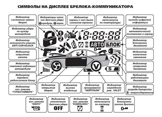 автосигнализации (возможна